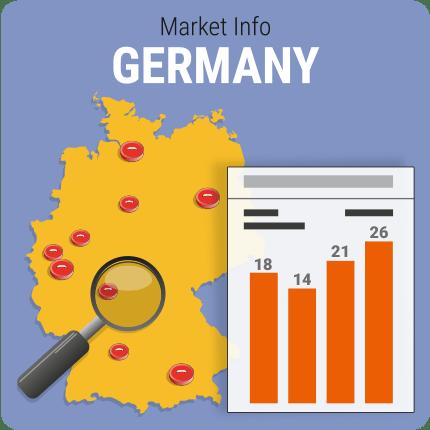 Market Info about the German Market